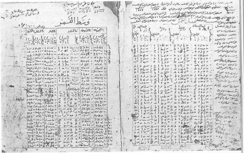 zii islamico. Equazione solare (a dx) e moto medio della luna (sx). Fonte: L'astronomia prima del telescopio