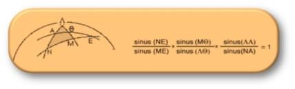 Teorema di Menelao