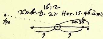 Appunti di Galileo in data 27 Dicembre 1612. La stella <em>fixa</em> a sinistra è Nettuno