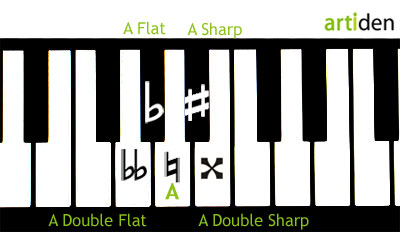 Accidental Signs | Clairnote Music Notation