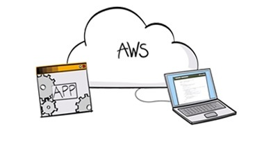 cloud amazon web service