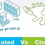 Perbedaan Dedicated Server Dan Cloud Hosting