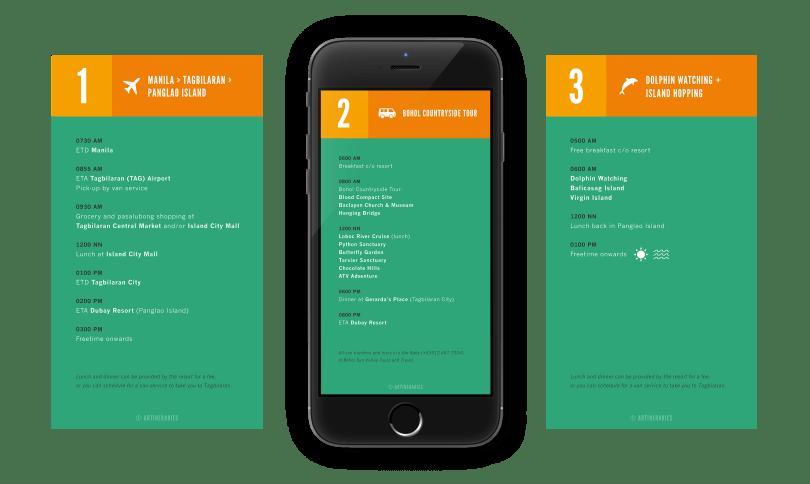 Artineraries - Bohol 4D 3N Budget Travel Itinerary
