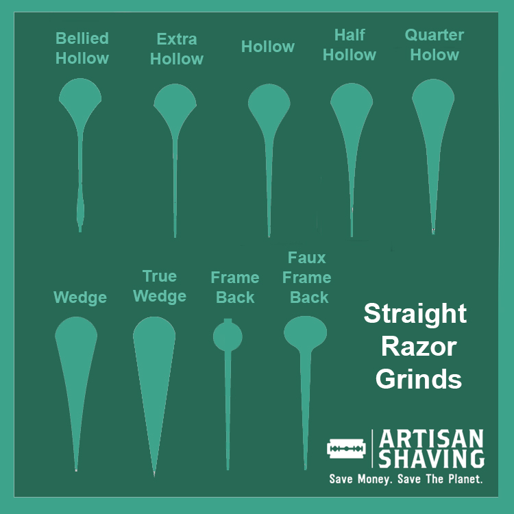 straight razor hollow grind anatomy infographic