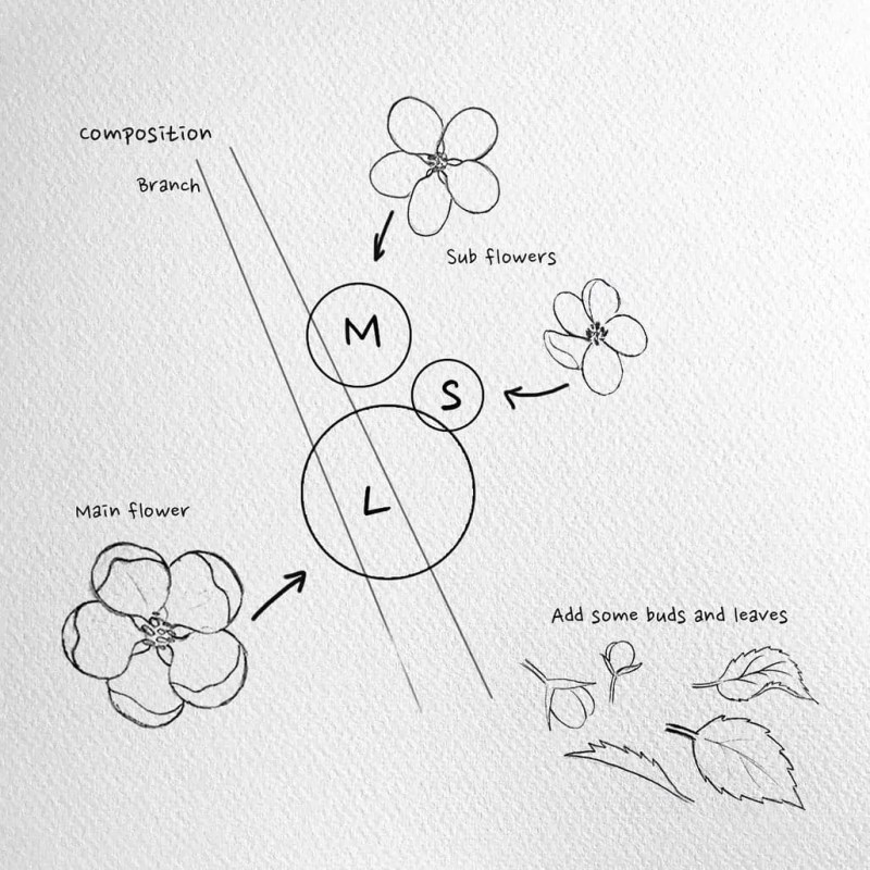 How to draw flowers for beginners? 93
