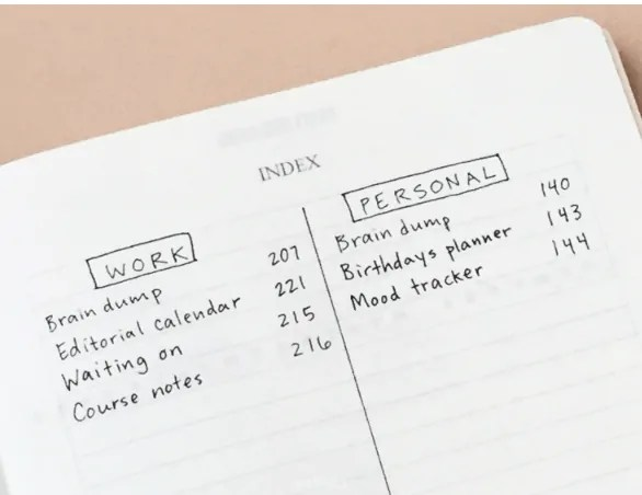Bullet Journal Index 5