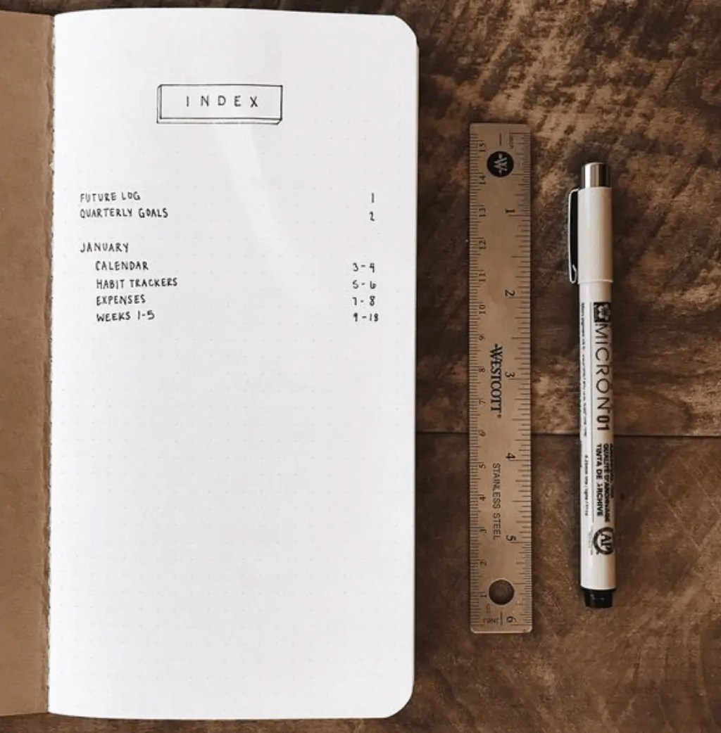 Bullet Journal Index: the Ultimate Guide 7