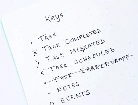 Key Ideas for Bullet Journal