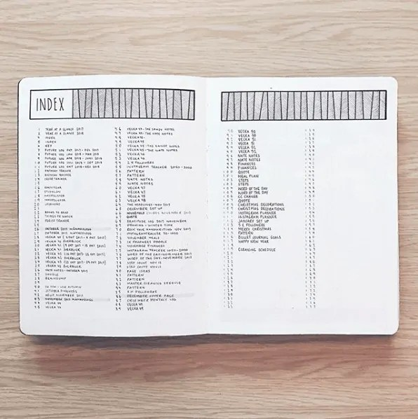 Bullet Journal Index: the Ultimate Guide 14