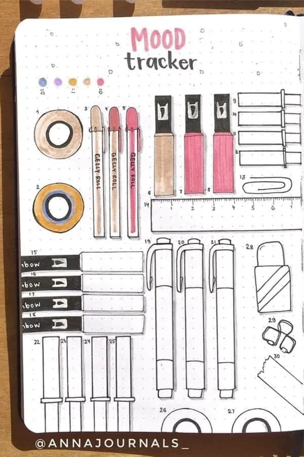 Bullet Journal Mood Tracker Ideas 22