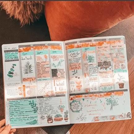 Bullet Journal WashI Tape Ideas