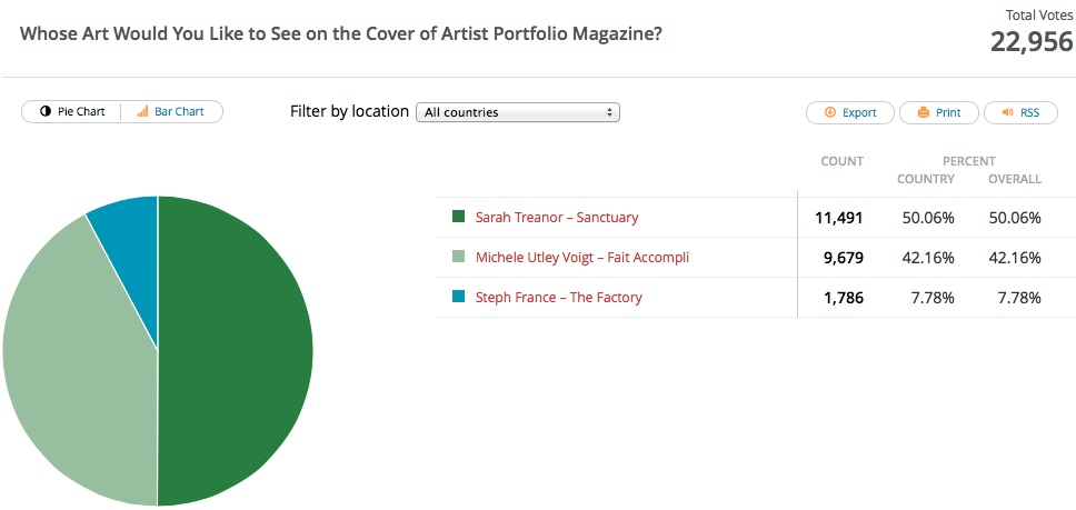 Cover Art Exhibition - Poll Results