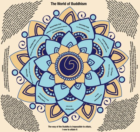 "Title:The World of Buddhism Medium:Illustrator Size:24""x24"""