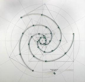 Fibonacci 3 branches
