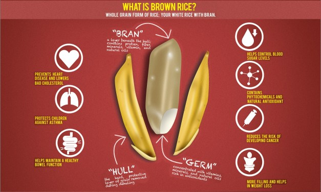 Robinsons Supermarket Brown Rice Promo: Simple, Affordable Way to Stay Healthy This Season