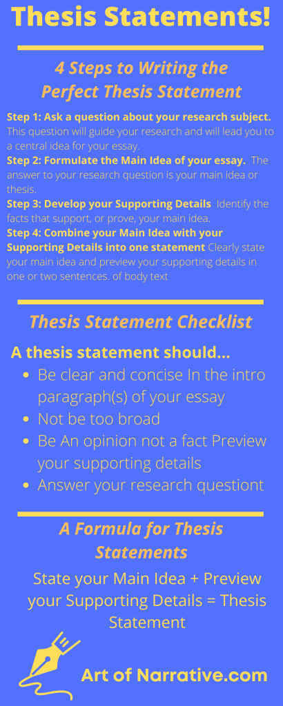 Writing the Perfect Thesis Statement