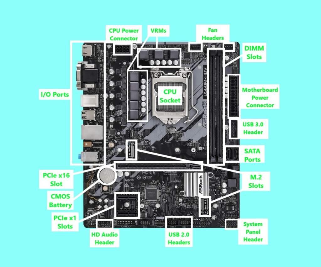motherboard components diagram
