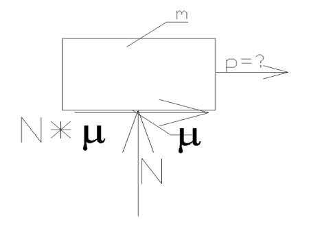 dynamika2 - Dynamika - tarcie statyczne - zadanie 6