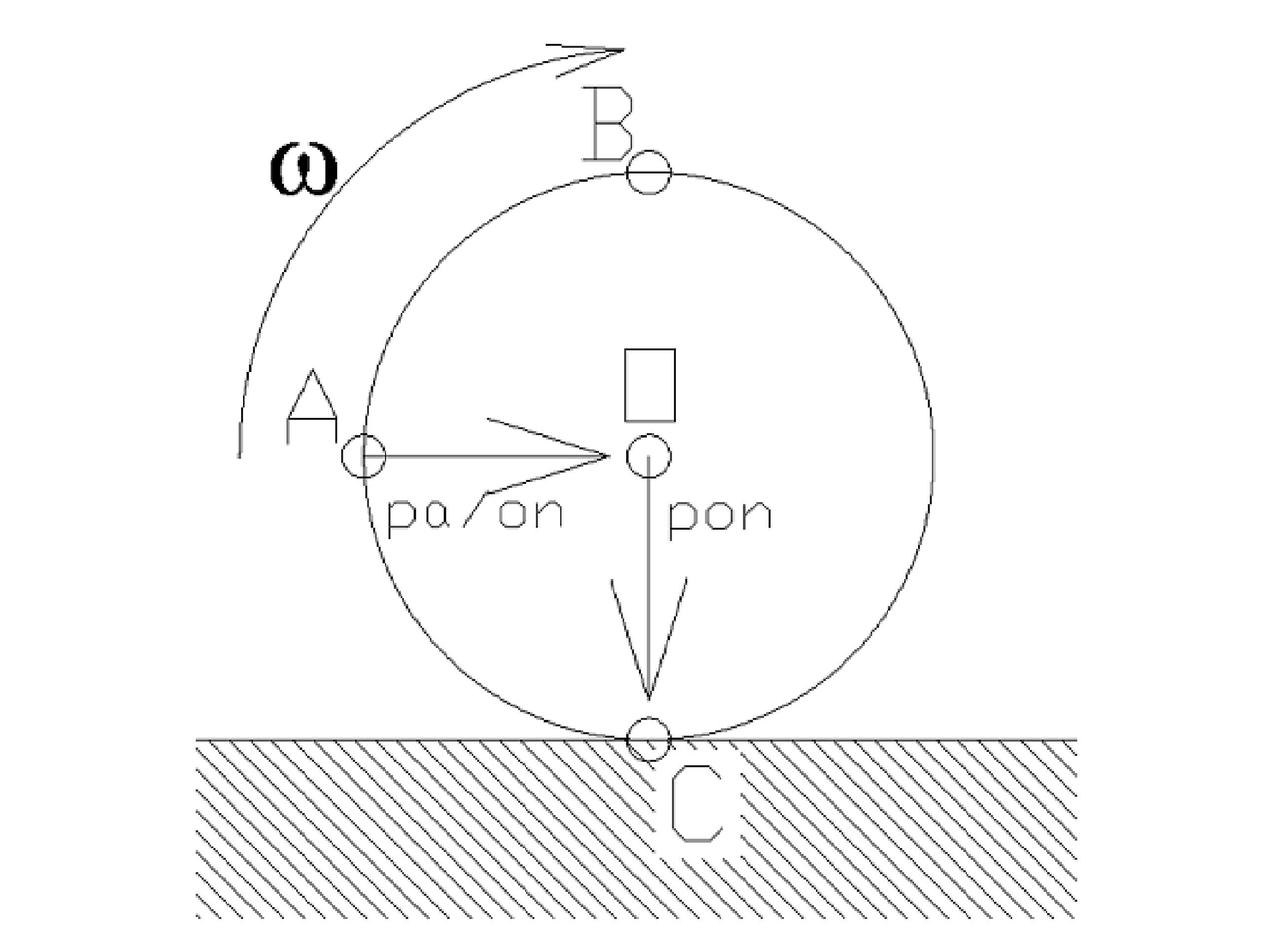 kinematyka1 - Ruch płaski - przyspieszenie - kinematyka - zadanie 4
