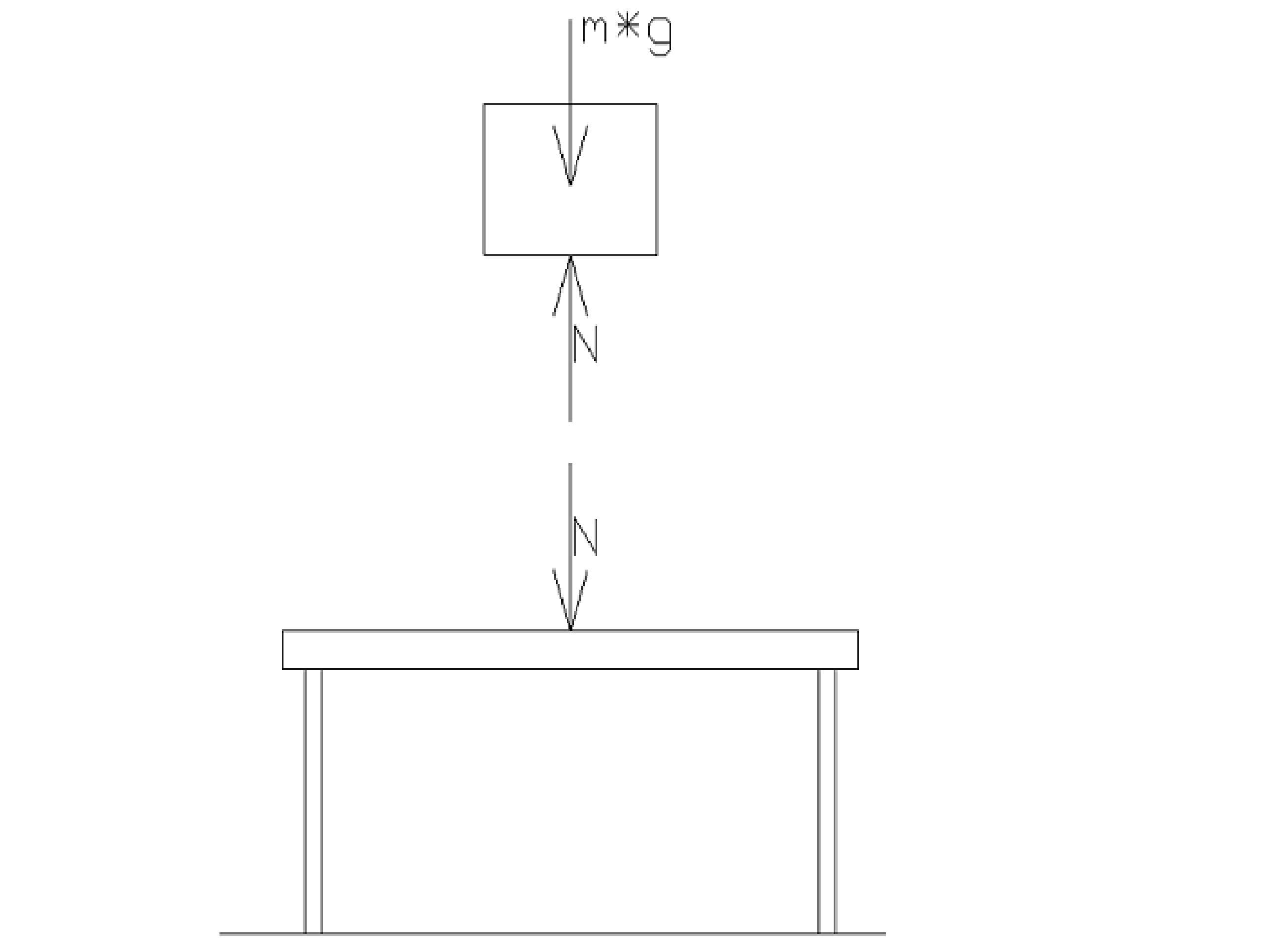 mechanika wstep 3