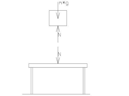 mechanika wstep 3 - Zasady dynamiki Newtona - mechanika - podstawy