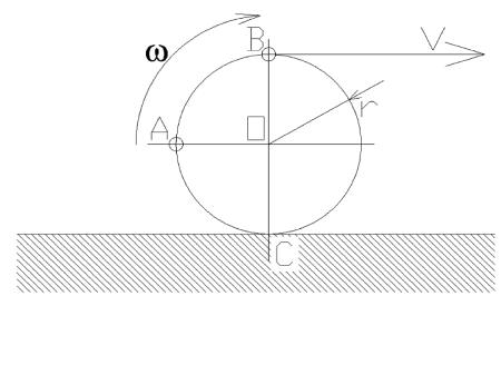 mechanika wstep 4 - Ruch płaski - przyspieszenie - kinematyka - zadanie 4