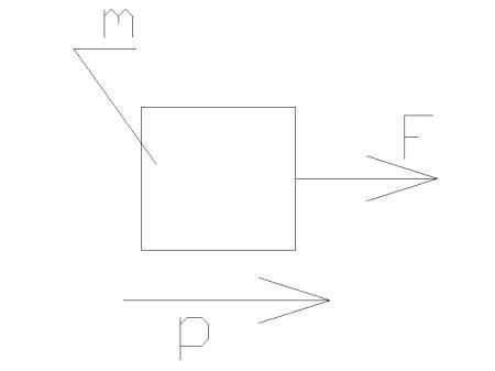 mechanika wstep 5 - Dynamika - druga zasada Newtona - podstawy