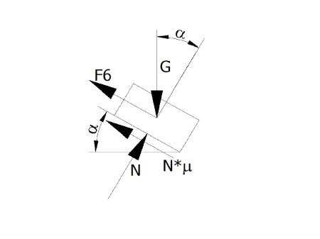 statyka2 - Tarcie statyczne - zadanie 1