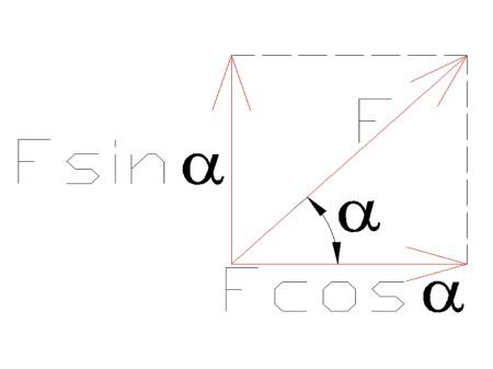statyka4 - Rzutowanie siły na oś-siła i jej składowe - statyka