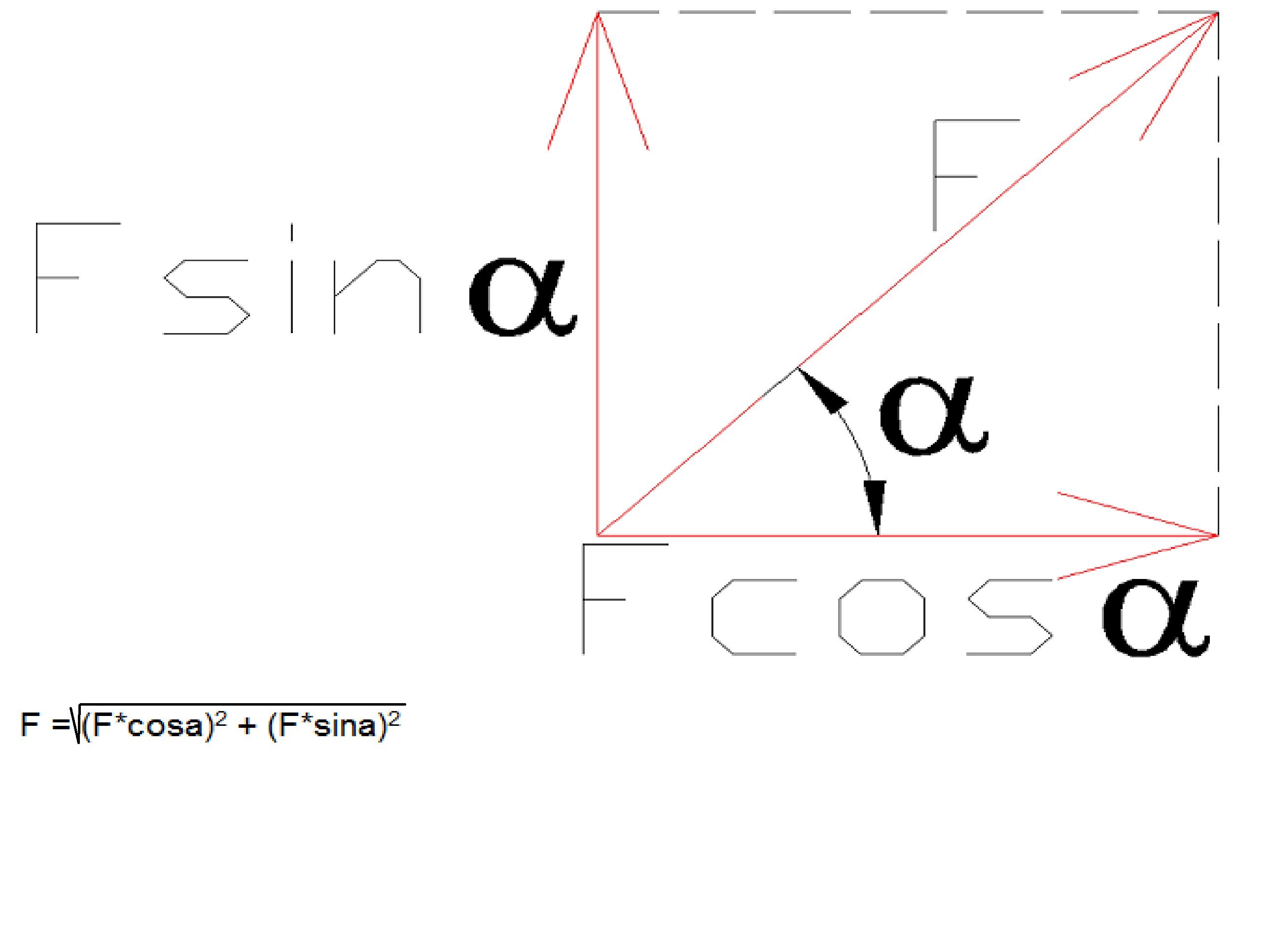 statyka11 - Dodawanie wektorów algebraicznie i skalarnie - podstawy