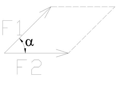 statyka7 - Dodawanie wektorów algebraicznie i skalarnie - podstawy