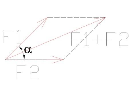 statyka8 - Dodawanie wektorów algebraicznie i skalarnie - podstawy