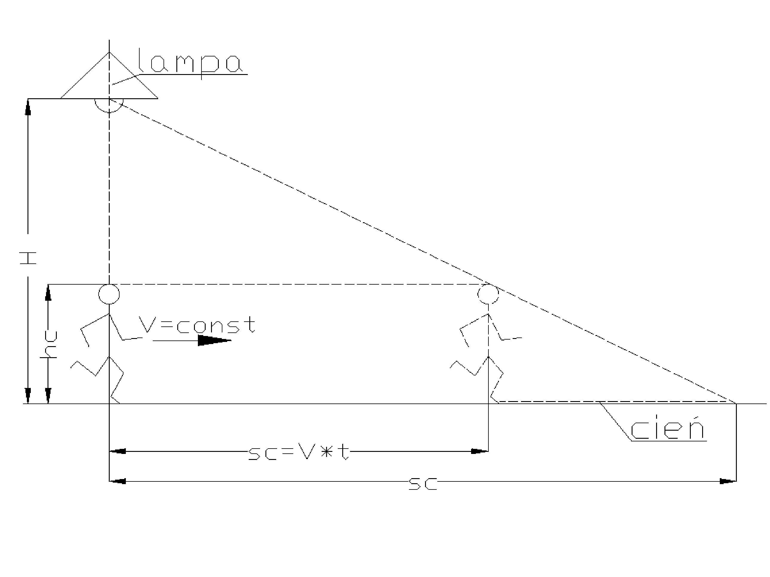 kinematyka6 - Prędkość w ruchu jednostajnym - kinematyka - zadanie 17