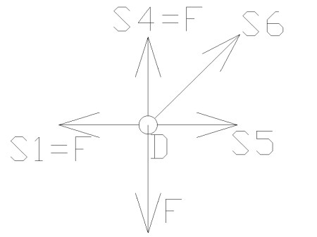 statyka19 - Kratownica płaska - metoda równoważenia węzłów - zadanie 22