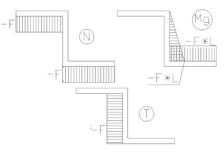 zlozona12 - Wytrzymałość złożona - rozciąganie ze zginaniem i ścinaniem - zadanie