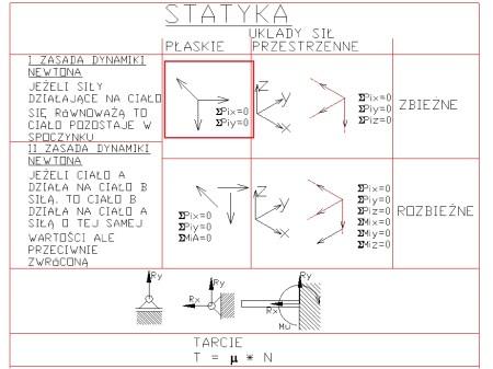 sciaga5 - Statyka - ściąga - podstawy