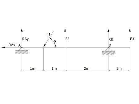 statyka5 - Statyka - ściąga - podstawy
