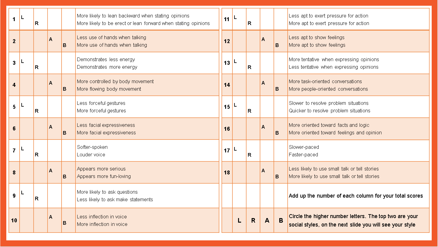 Communication Styles Quiz