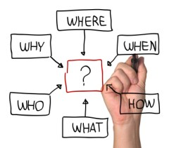 Diagram with a question mark in the center and why, where, when, how, what, who surrounding