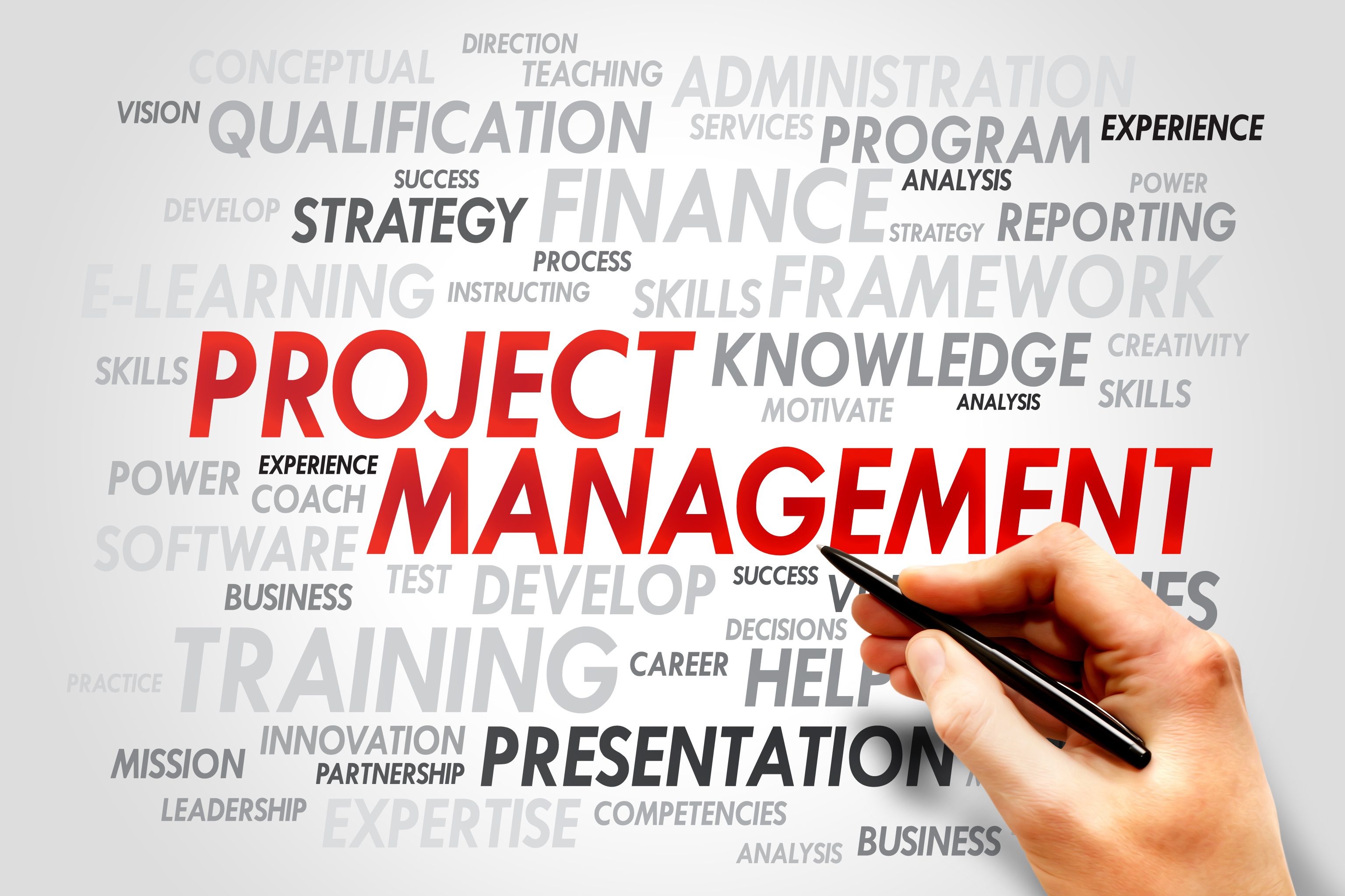 Project Management Archives - Management Excellence by Art Petty