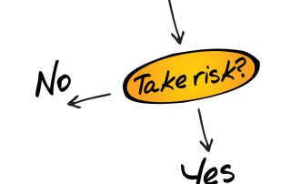 Flow chart with decision: take risk? Yes or no