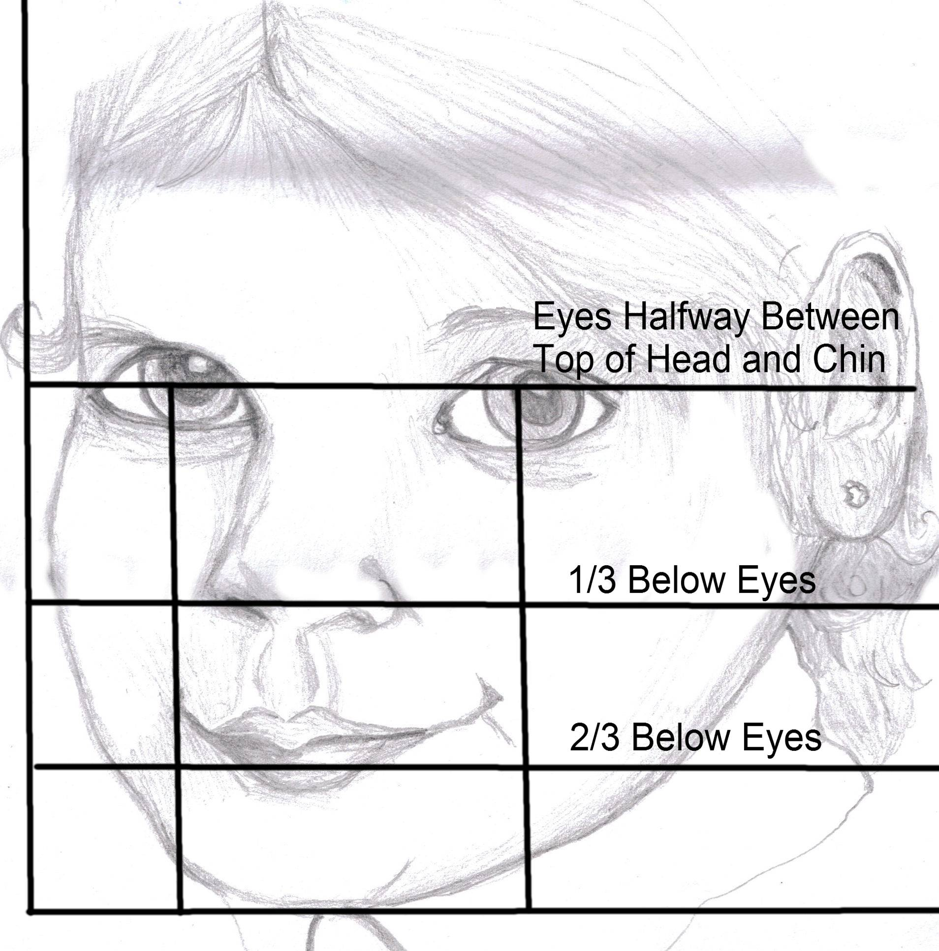 How To Draw Human Faces Guide
