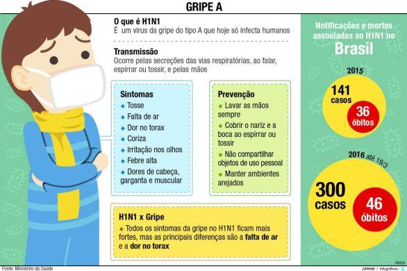 Infográfico JCNET
