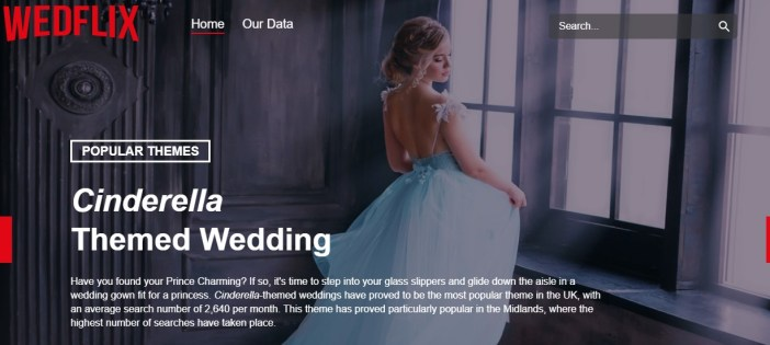 Angelic Diamonds Launches 'Wedflix': The Ultimate Guide to Planning a Themed Wedding