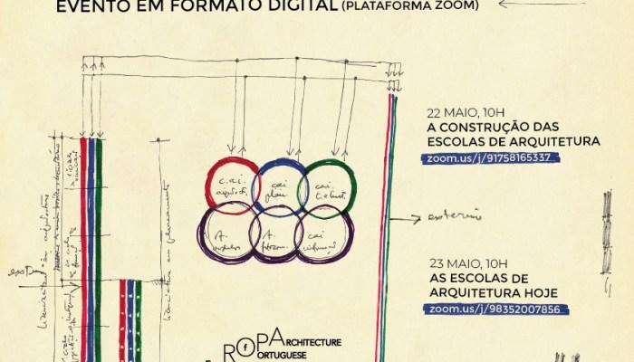 What Education? Arquitetura, Ensino E Investigação