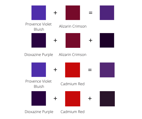 How To Mix Different Shades Of Purple What Colors Make Purple