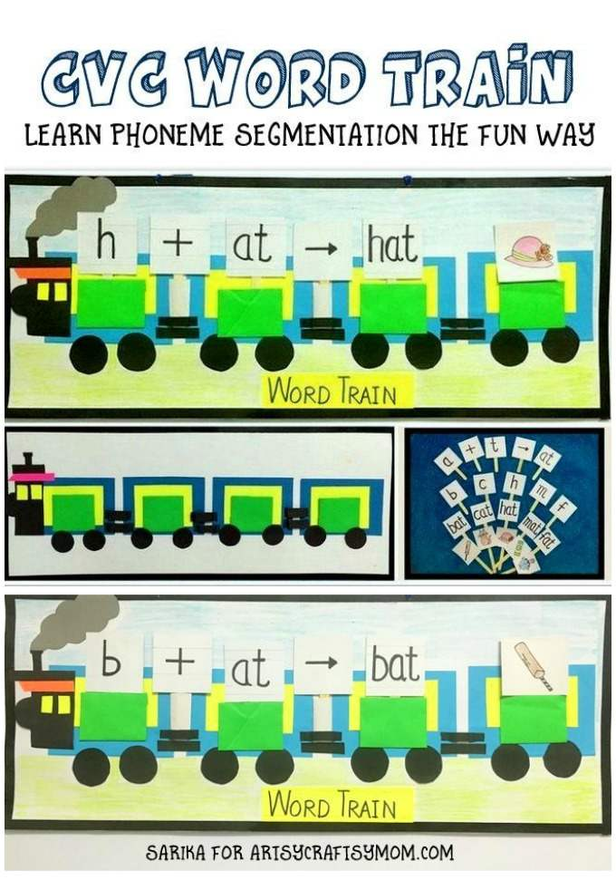 The CVC word train is a teaching aid ṭo introduce CVC words for younger kids in a fun way. Provides Visual, tactile & a creative lesson idea to teach phonemics