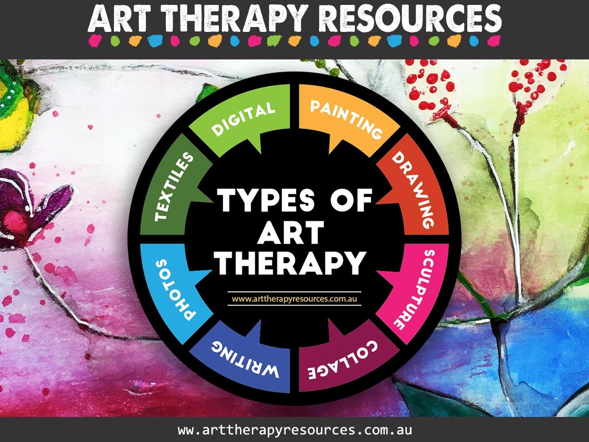 8 Types Of Art Therapy To Help Your Clients Includes Free