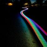 Control del flujo digital como macrotendencia en el 2020