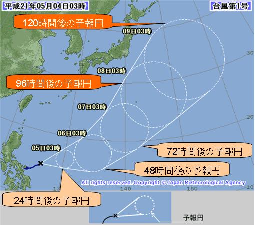 台風の5日先までの進路予報表示の例